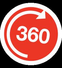 360 graden foto's | Mike productfotograaf
